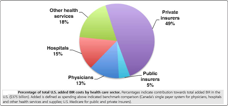 health insurance research paper